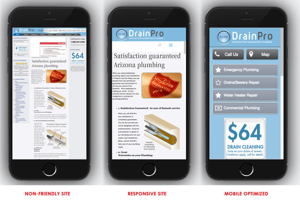 mobile vs responsive website compare